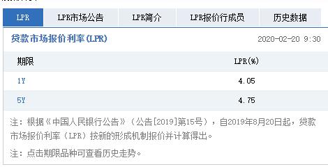 央行:5年期LPR降至4.75% 1年期LPR降至4.05%
