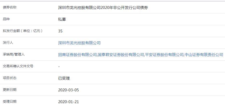 龙光控股35亿元私募公司债券已获上交所受理-中国网地产