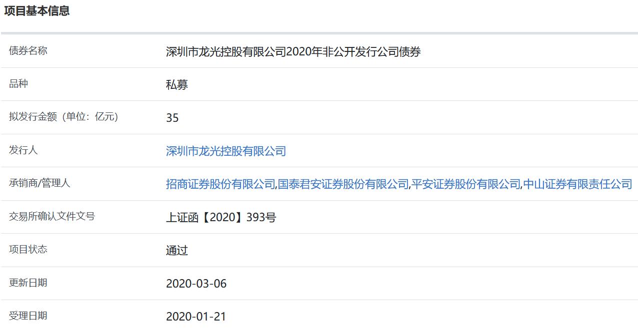 龙光控股35亿元私募公司债券获上交所通过-中国网地产