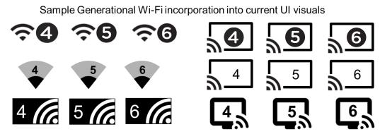 WIFI 6 如何改变智能家居未来