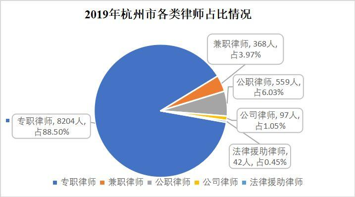 律师人口比_中国肥胖人口占比