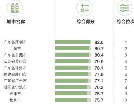 海外疫情冲击下的世界工厂广东:订单缩减企业被迫停工 有企业转型生产额温枪自救