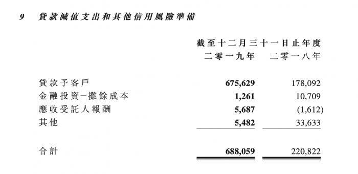 山东国信归母净利润下滑2成探因 家族信托规模增长5成