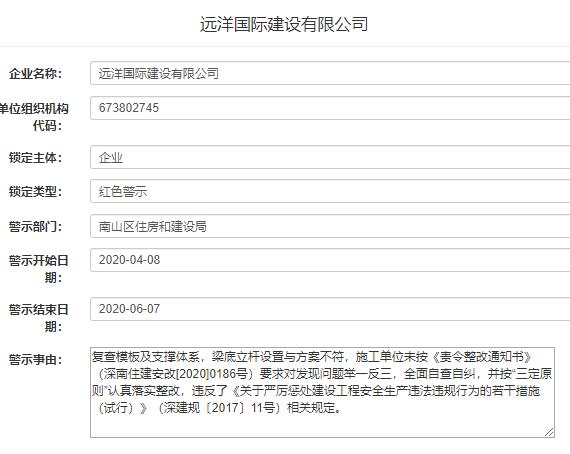 远洋建设被深圳住建给予红色警示3个月