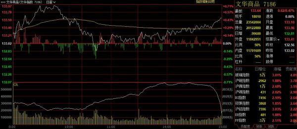 4月17日SC原油再跌近5% 有色金属全面收涨