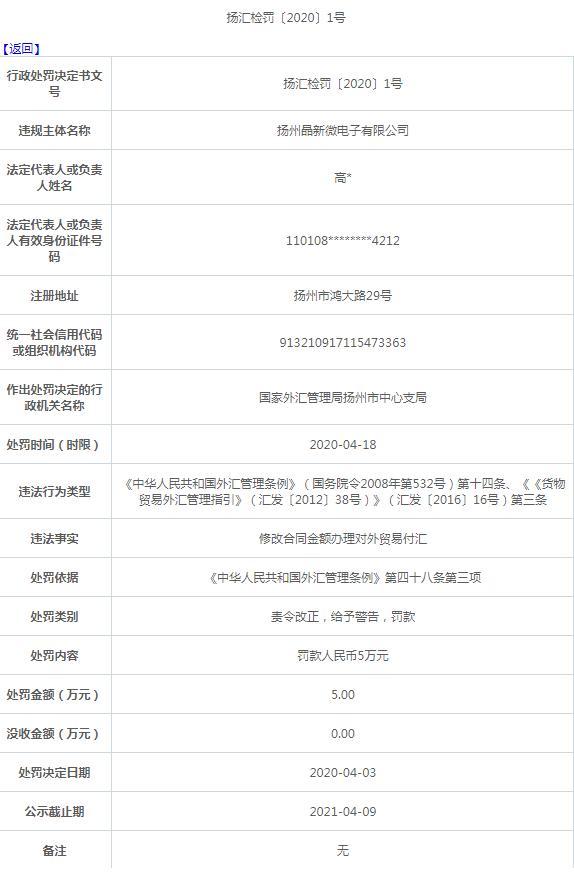 扬州晶新微电子因修改合同金额办理贸易付汇遭警告 被罚5万