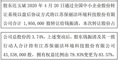 保丽洁股东迟玉斌增持195万股 一致行动人持股比例合计为83.57%