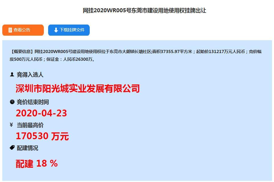 陽光城17.05億元競得東莞大朗鎮1宗商住用地