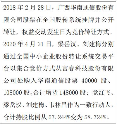华南通信2名股东合计增持14.8万股 一致行动人持股比例合计为58.7%