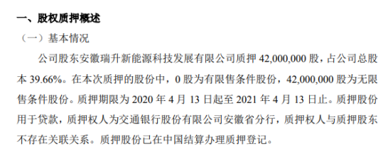 安瑞升股东质押4200万股 用于融资反担保