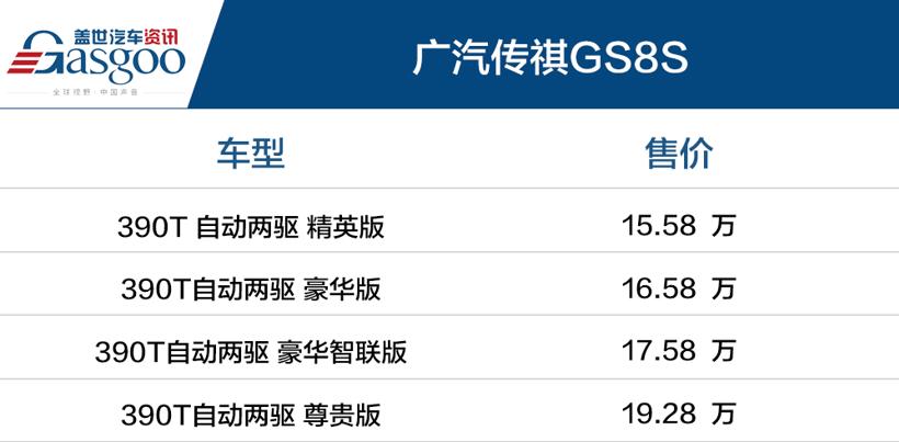廣汽傳祺,廣汽傳祺,GS8