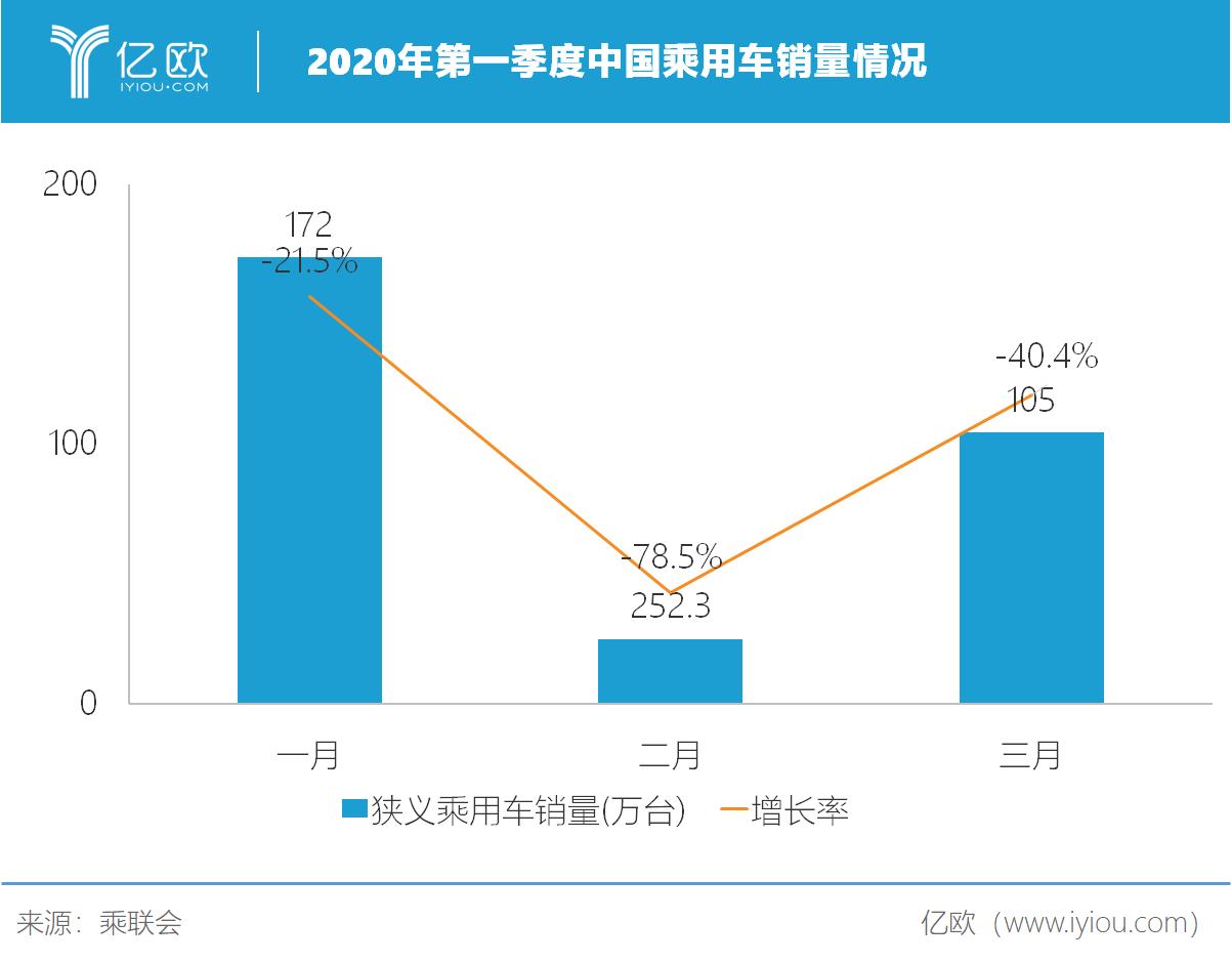 2020Q1销量反超中国欧洲要成为全球电动汽车市场中心?