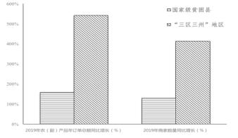 4月29日人民大学报告:拼多多新模式带动深度贫困区农产品上行1003.png