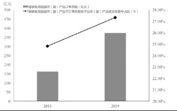 4月29日人民大学报告:拼多多新模式带动深度贫困区农产品上行942.png