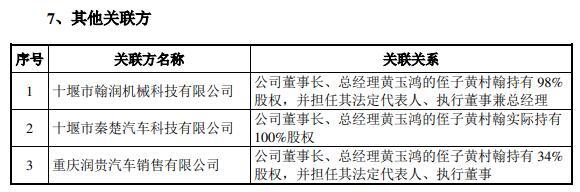 赤田汽车IPO:真实控制人侄子的跨行操作未披露