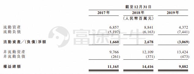 中国版可口可乐农夫山泉能当分红搬运工吗?