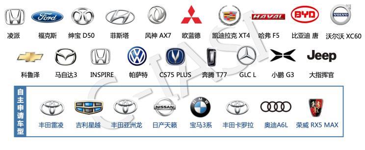 哪款最安全?27款热门车型测评结果出炉