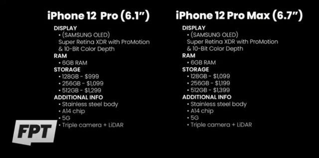 据传iPhone 12系列最低存储容量为128GB