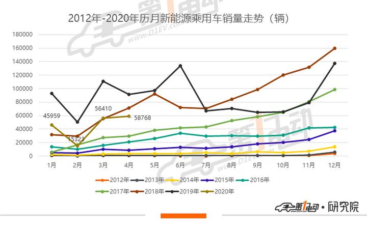 4月suv销量排行_原创4月份SUV销量排行榜,长城第一无可撼动!前五自主品