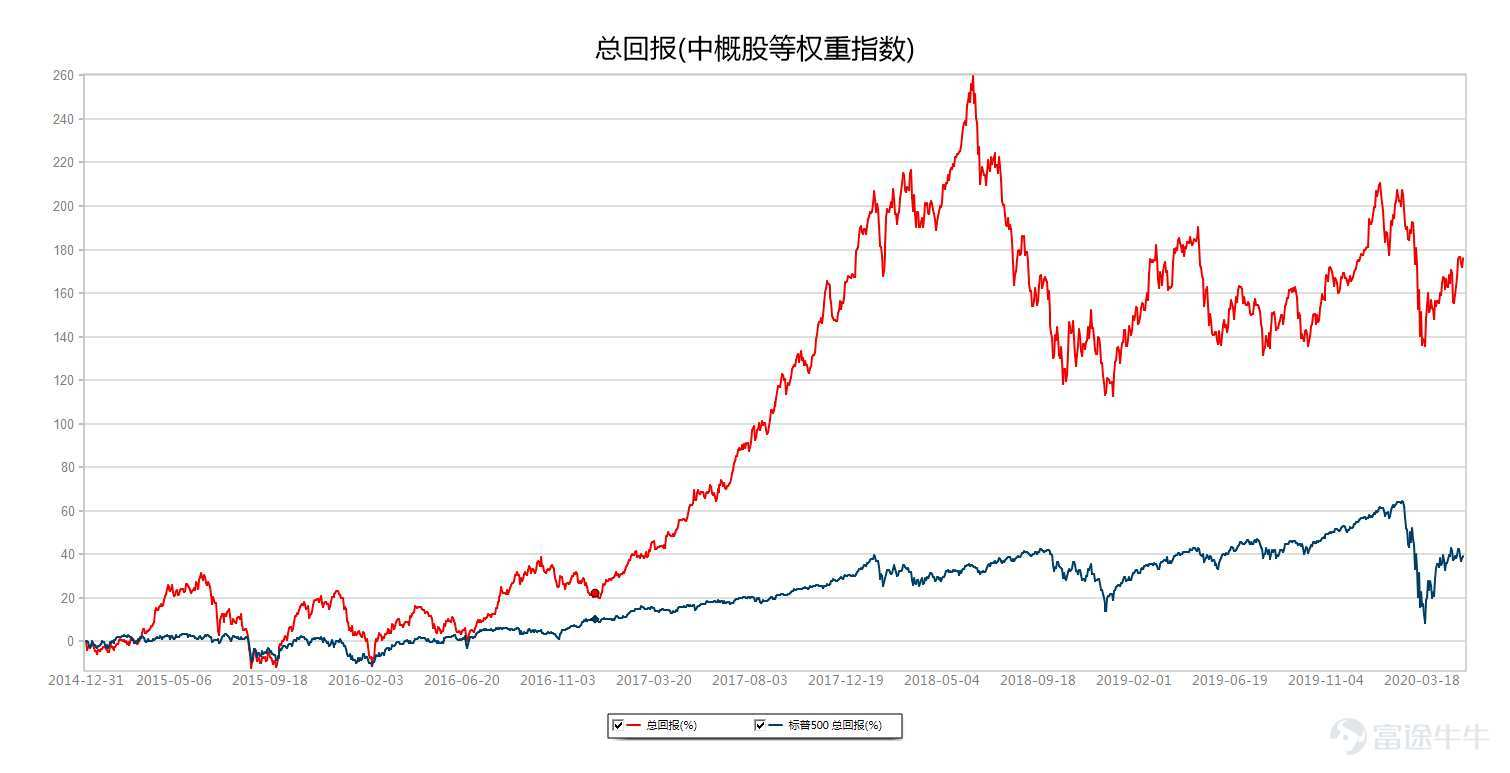 中国股票一周精选:京东、富图财报等阿里,争取更多财报