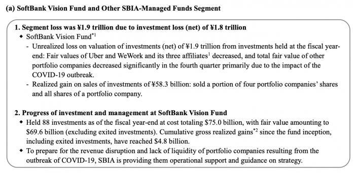 软银集团39年前成立以来最差业绩报告:远景基金全年亏损177亿美元马云辞去集团董事
