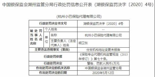 杭州小巴保险代理人被违法处罚的分支机构地址变更未报