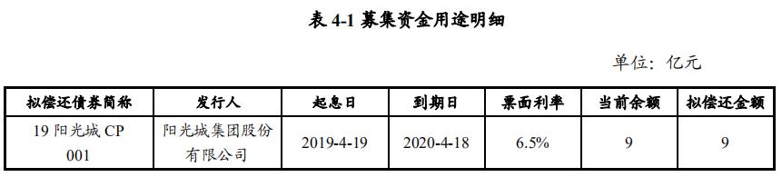 阳光城:拟发行9亿元短期融资券