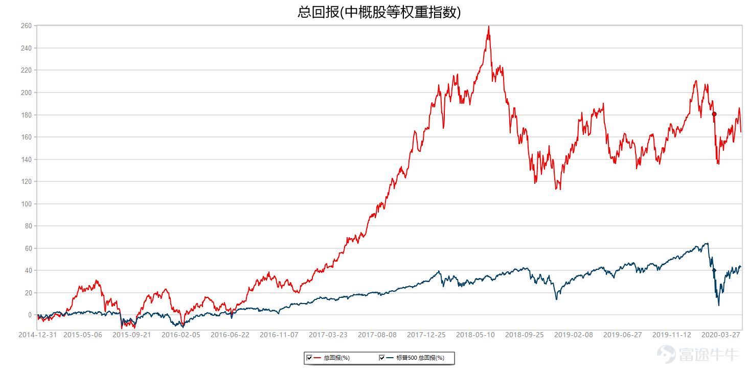 中国股市一周精选:中国股市整体表现疲软,拼多多股价骑灰