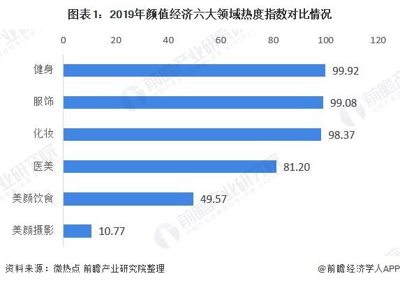 2020年中国化妆品行业市场现状与发展趋势分析:本土品牌关注度提升【组图】