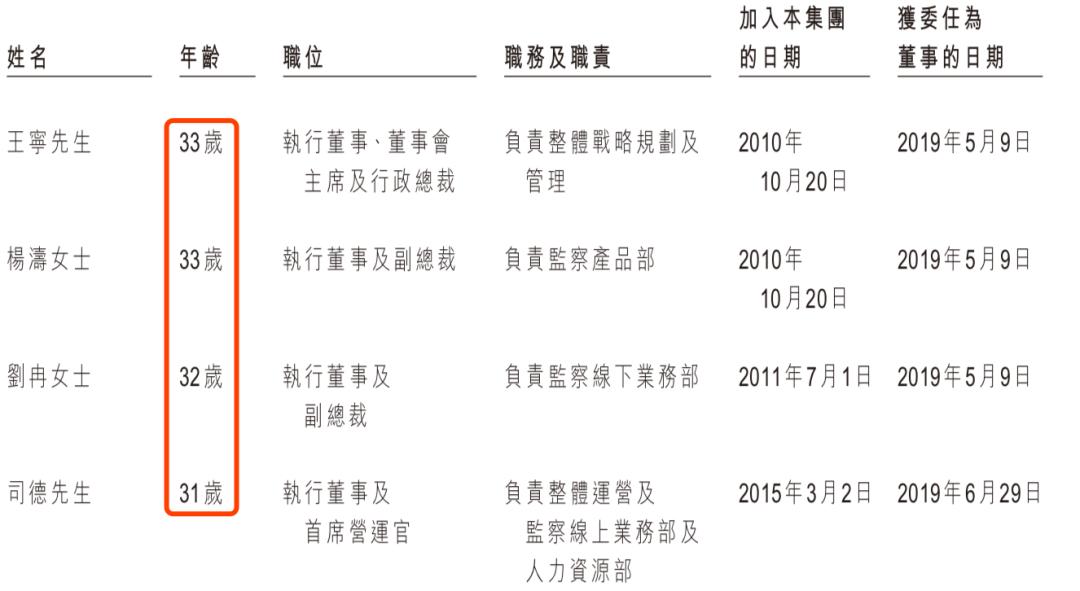 """《【鹿鼎品牌】受95后追捧 这家85后""""夫妻店""""要上市了!去年净赚4.5亿 营收2年翻10倍》"""