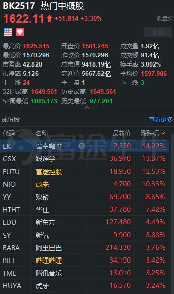 """品多多:暂时没有""""二次上市""""计划。美股区块链概念股上涨,富图控股上涨12%"""