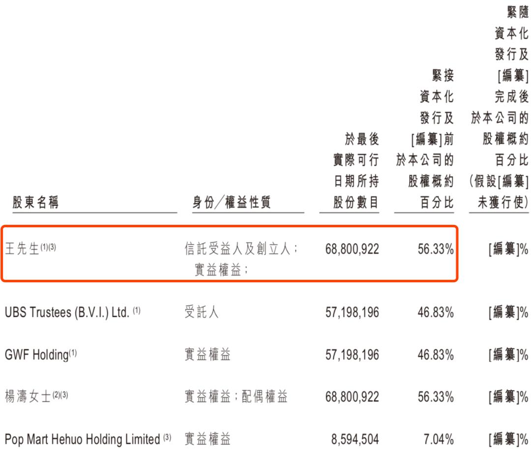 """《【鹿鼎官网】夫妻卖盲盒、年入16亿 泡泡玛特为何疯狂""""吸粉""""95后?》"""