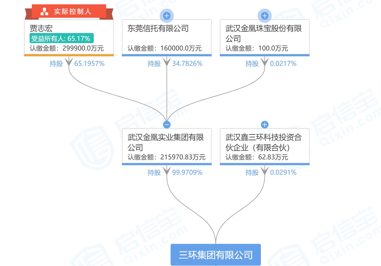 《【超越品牌】襄阳轴承控股股东改制案发:评估师锒铛入狱 实控人陷资金危机》