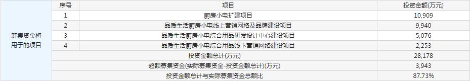 《【鹿鼎测速注册 】6月10日新股提示》