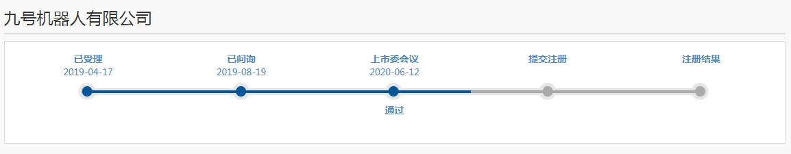 """科技创新板将加快第一批""""VIE CDR""""企业红筹股的回归步伐"""