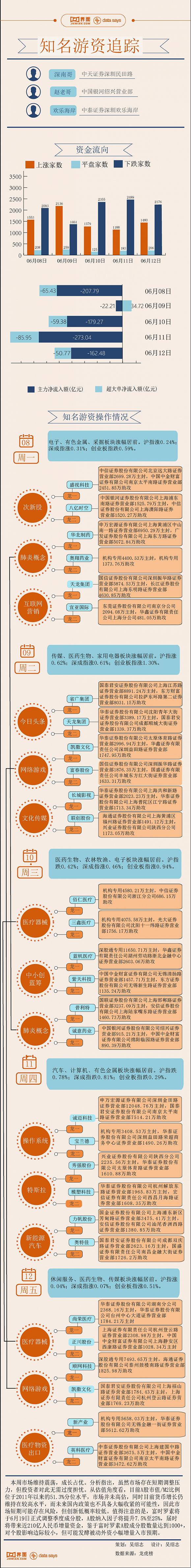 《【鹿鼎在线娱乐注册】特斯拉概念热度持久 1.9亿资金打板诚迈科技》