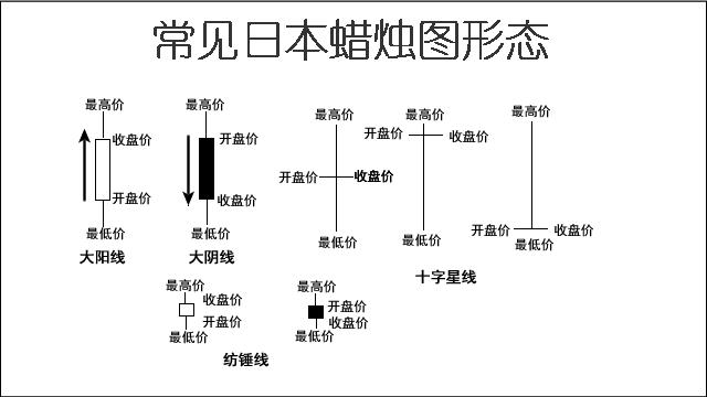 《【万和城注册首页】金鲤带你学交易第八课:外汇交易中技术分析寻找需求区间》
