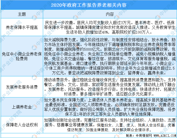 中国各省人口分布_人口挤水分!中国各省市真实人口家底曝光