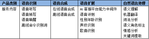 20200617<a href=http://002230.jtxxol.com class=red>科大讯飞</a>2.png