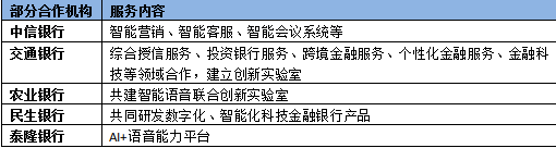 20200617<a href=http://002230.jtxxol.com class=red>科大讯飞</a>1.png