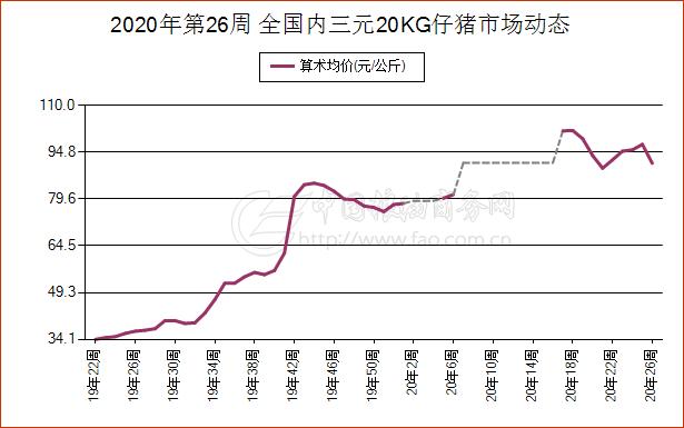 《【万和城平台主管待遇】6月21日江苏省内三元生猪现货市场报价》
