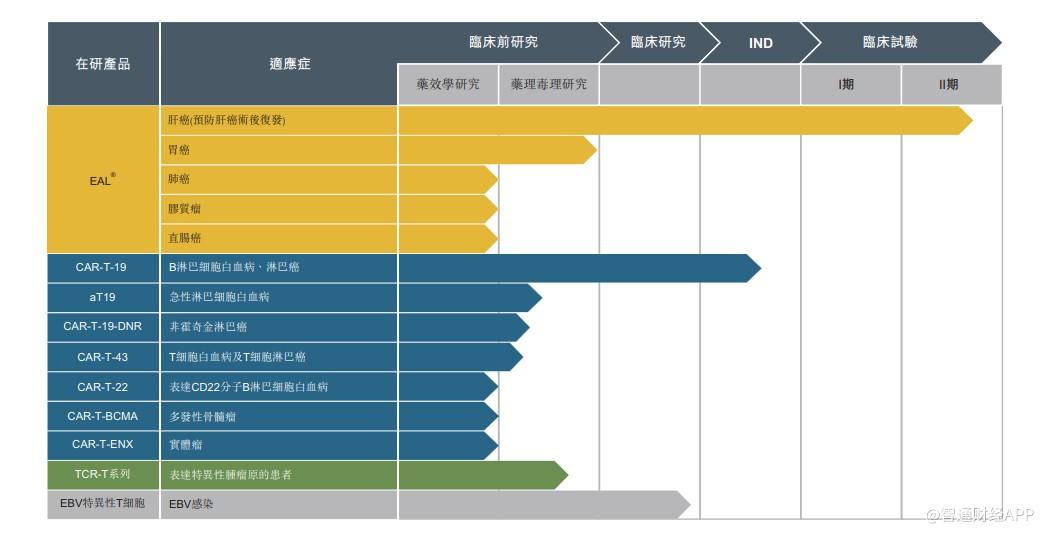 """《【鹿鼎品牌】打新热度迎高潮 细胞治疗""""独角兽""""永泰生物正式登场》"""