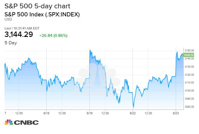 小心!上半年行将结束 季末恐有一波抛股买债浪潮?