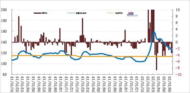 《【万和城代理官网】冷轧库存看市场:库存再次下降 价格有所支撑》
