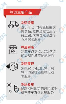 中国冷链服务商七大模式及顺丰等三大巨头冷链布局情况分析