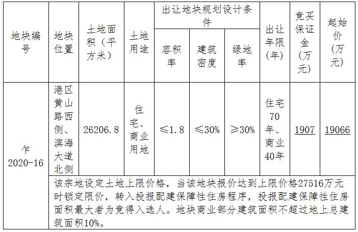 中南建设1.93亿元竞得嘉兴平湖市一宗商住用地
