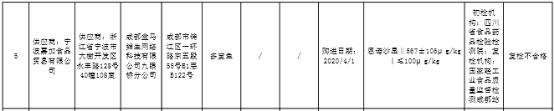四川抽检食品不合格率2%_盒马鲜生多宝鱼复检仍不合格