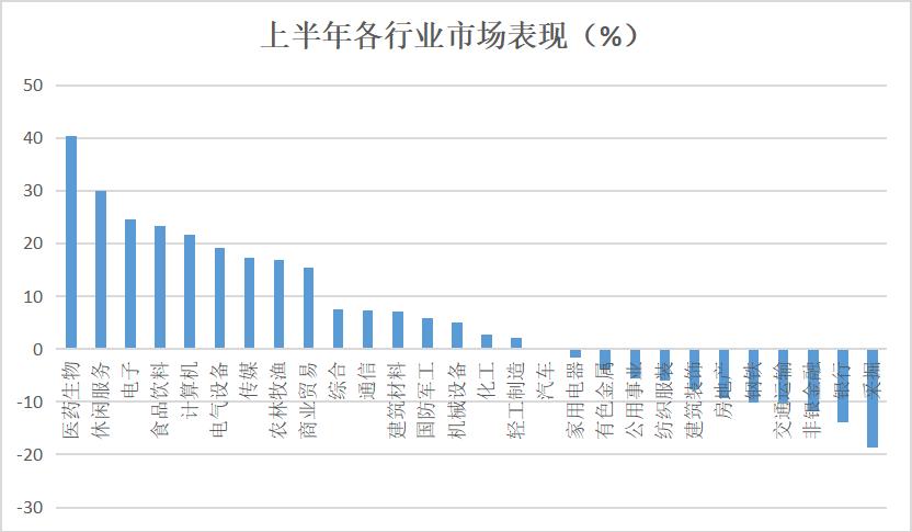《【鹿鼎登陆注册】创业板指涨幅全球第一 112只股票翻倍!这个板块是最大赢家》