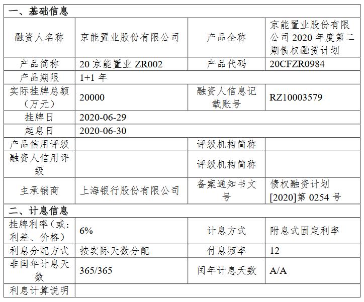 京能置业:成功发行2亿元债权融资计划