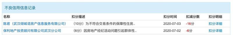 保利地产投资顾问武汉公司因经纪活动问题引起群体性、恶性信访事件被罚
